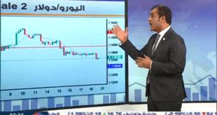 أهم التحركات الفنية لأسواق السلع والعملات 21-1-2019 | جزء من حلقة محمد حشاد برنامج البوصلة