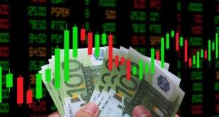 الأسهم الأوروبية، مؤشر داكس ، مؤشر فوتسي ، مؤشر كاك ، مؤشر يوروستوكس