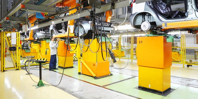 الانتاج الصناعي، معدل الإنتاج ، القطاع الصناعي