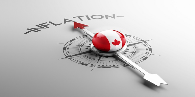 كندا، التضخم، الدولار الكندي
