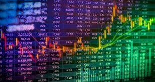 الأسهم اليابانية، الأسواق العالمية، نيكي 225