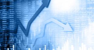 الاقتصاد العالمي،التفاؤل التجاري