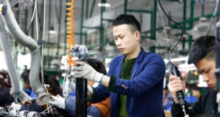 النشاط الصناعي، الصين، اقتصاد الصين