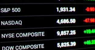 أسواق المال الأمريكية ، البورصة الأمريكية ، مؤشر داوجونز، مؤشر ناسداك