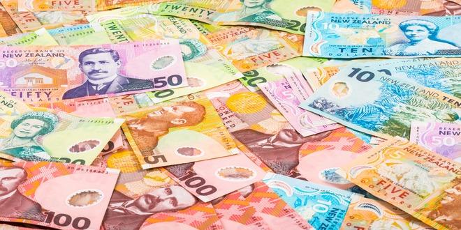 الدولار النيوزيلندي، أسواق العملات، فوركس