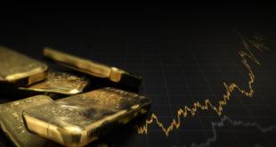 أسعار الذهب، المعدن الأصفر، أسواق السلع
