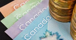 الدولار الكندي، أسواق العملات، فوركس