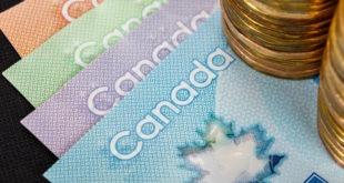 الدولار الكندي، الدولار الأمريكي، أسواق العملات