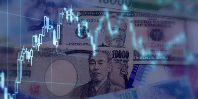 الين، الفوركس، العملات
