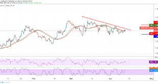 الباوندن البريكست، أسواق العملات