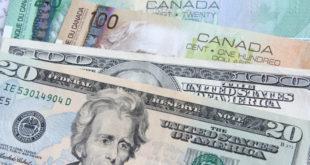 الدولار الكندي، الدولار الأمريكي، أسعار العملات