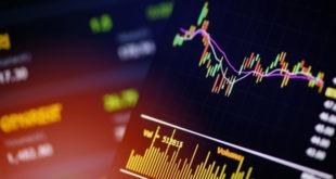 البورصة الأمريكية، أسواق المال الأمريكية ، نتائج الأعمال