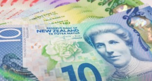 الدولار النيوزيلندي، العملات، الفوركس