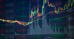 داوجونز، الأسهم الأمريكية، أسواق المال