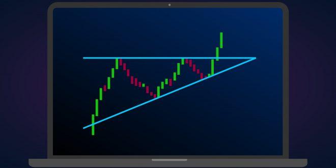 المثلث الصاعد Ascending Triangle
