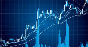 الأسهم، العملات، الفوركس