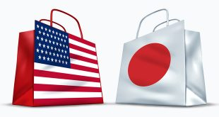اقتصاد اليابان، صادرات اليابان، الين