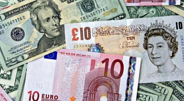 العملات، الفوركس، الدولار الأمريكي