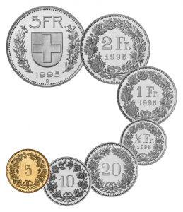 رموز العملات
