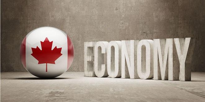 كندا، الناتج المحلي، الدولار الكندي
