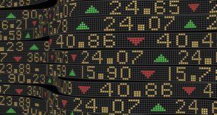 الأسهم الأوروبية ، أسواق المال ، المؤشرات الأوروبية
