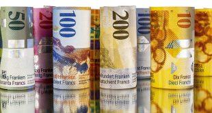 الفرنك، العملات، الفوركس