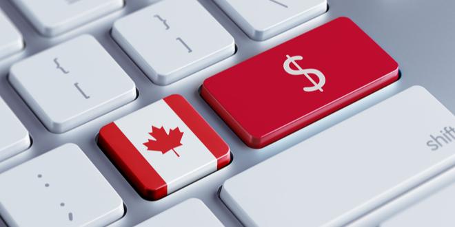 الدولار الكندي ، أسواق العملات ، أسواق الفوركس