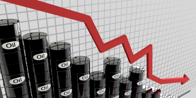 أداء سلبي لأسعار النفط إثر ارتفاع إصابات فيروس كورونا