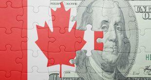 الدولار الكندي، أسواق العملات ، أسواق الفوركس