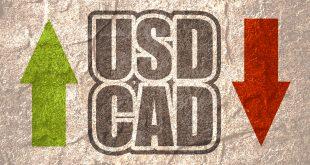 ماذا يتوقع كريدي سويس لزوج الدولار/كندي؟
