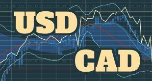 ما هي توقعات RBC لزوج الدولار/كندي في عام 2021؟